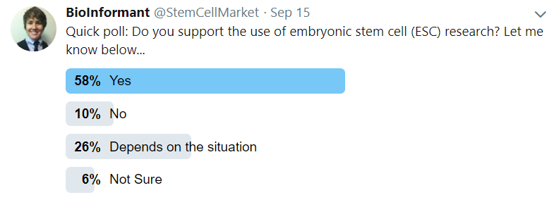 Embryonic Stem Cells Pros and Cons