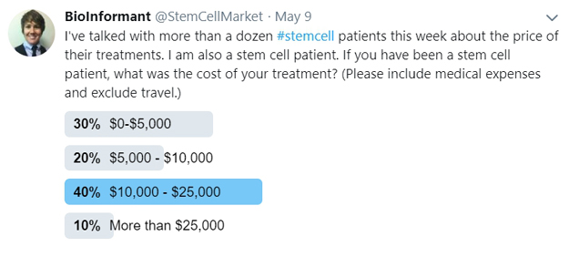 The Cost of Stem Cell Therapy by Condition and Clinic | Cost Of Stem Cell Therapy And Why It's So Expensive | Treatment for Autism