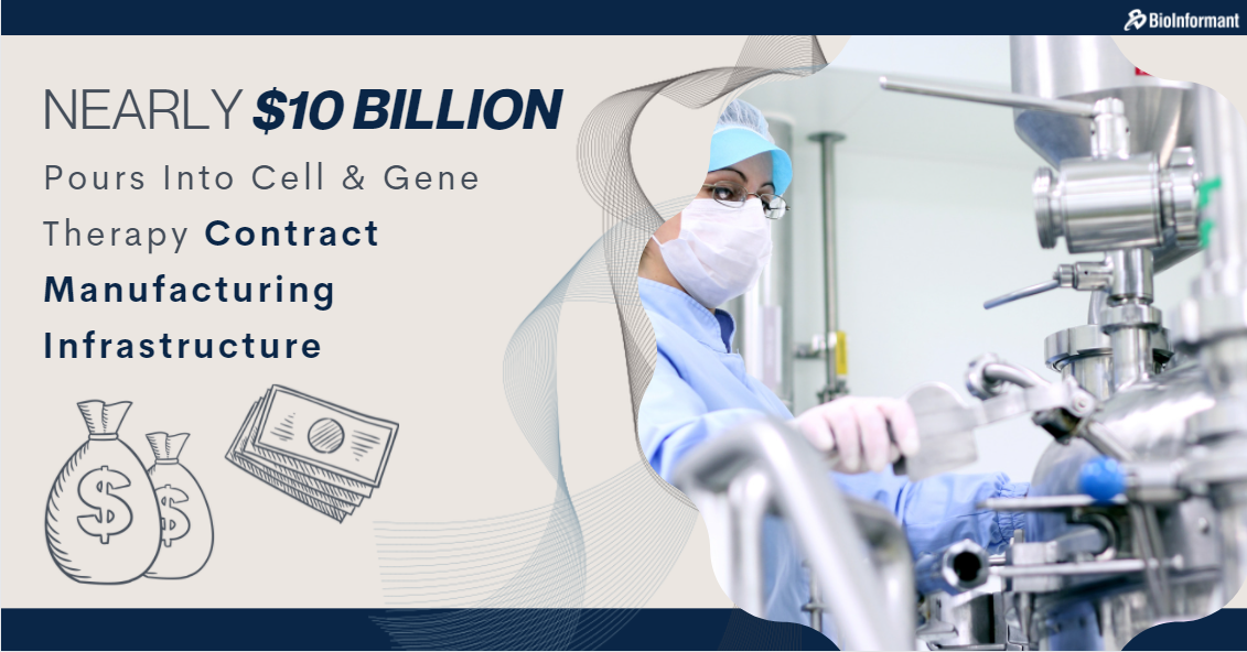 Cell and gene therapy contract manufacturing
